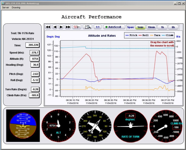 MissionView Data Display - Aircraft Performance
